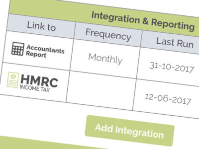 HMRC MTD for Income Tax Process